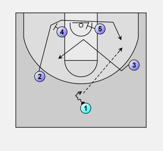 Basketball offense man 2 1 m2m ccuart Gallery