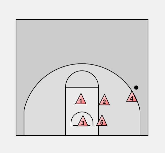 Warriors Orochi 3 Bgm Tight Extended Go: Basketball Defense Zone: 2-3 (23) Tight