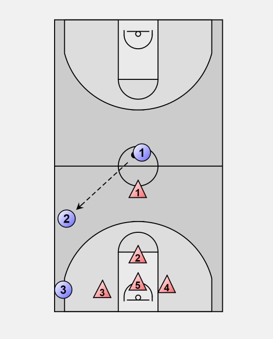 Basketball Defense Zone 2 3 Tandem