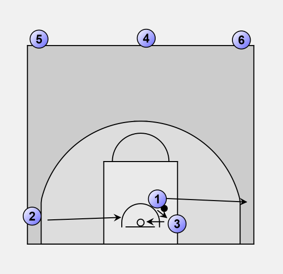 how to get pass a defender basketball