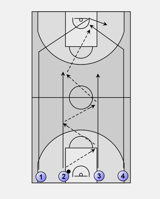 basketball passing  arsego drill