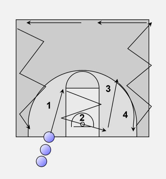Basketball Footwork Combination Drill