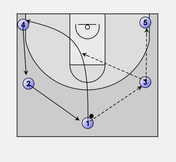quick hitters vs 1-3-1