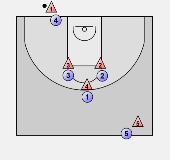 how to break a 2 2 1 full court press