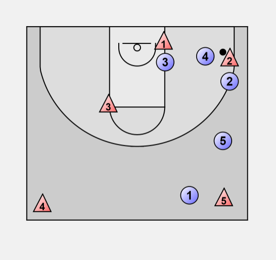how to teach full court man to man defense