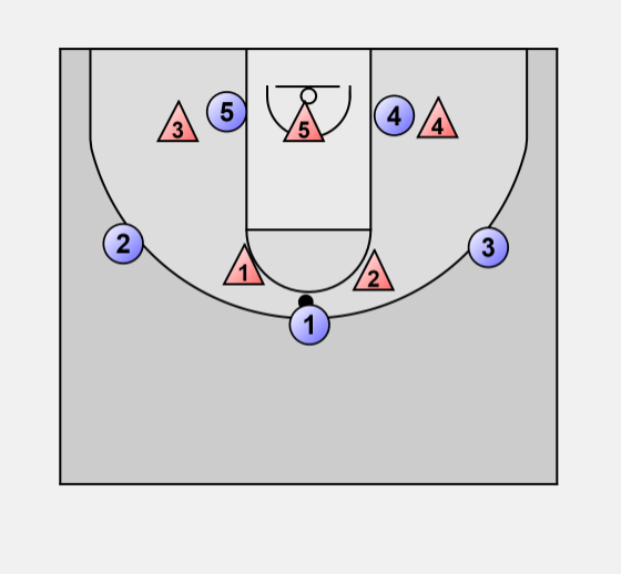 Ohionumberseries_1 basketball offense zone ohio (number series)