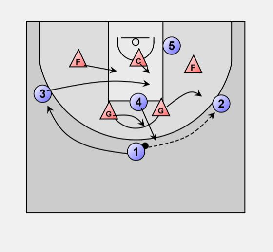 how to teach a 2-3 zone defense