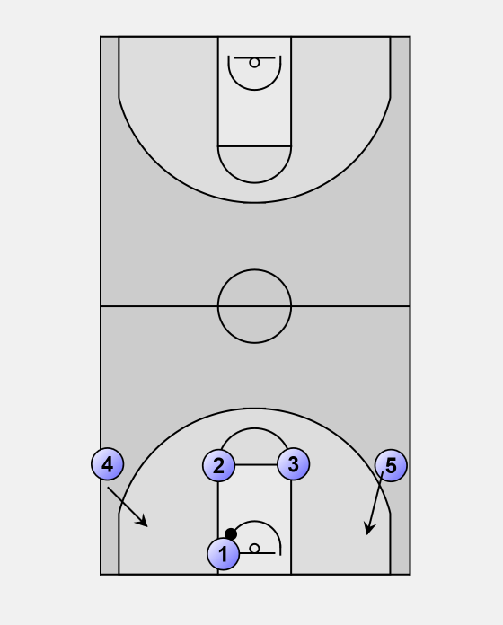 Offense Plays For Basketball Basketball Offense Special